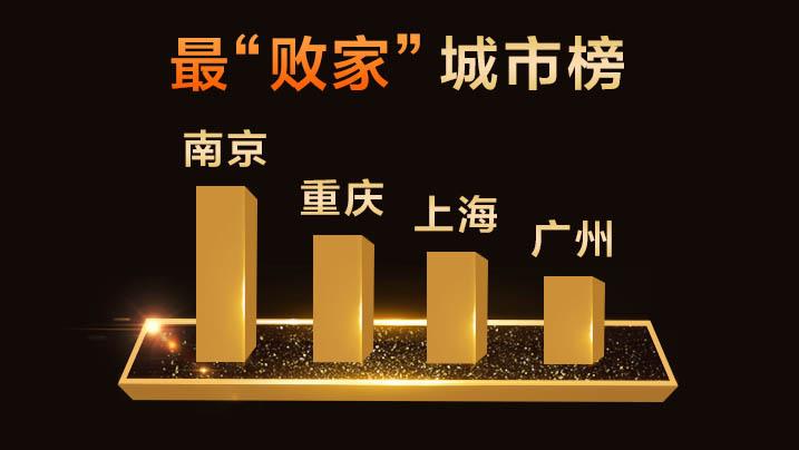苏宁红孩子618线上线下均实现1.5倍增长