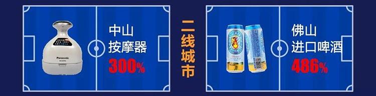 哪个城市更痴迷世界杯 苏宁大数据告诉你